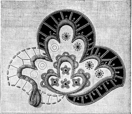 White Embroidery - Chapter V - Encyclopedia of Needlework ...