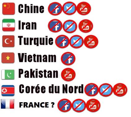 Censure des réseaux sociaux : la France bientôt sous le ...