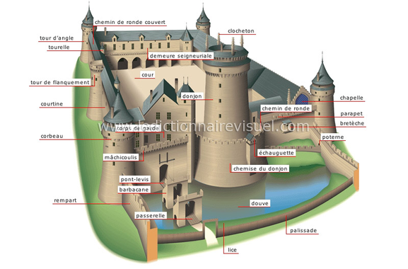 Présentation de Murielle - Page 3 Chateau-fort-46500.jpg?u=https%3A%2F%2Falinguistinfrance.files.wordpress.com%2F2018%2F12%2Fchateau-fort-46500