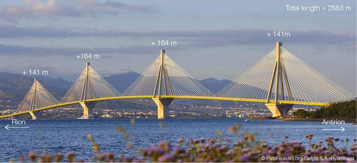 News - Petzl The Rion Antirion Bridge in Greece inspected ...