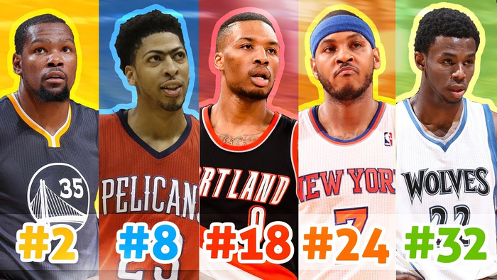 CAN YOU NAME THE TOP 100 BEST NBA PLAYERS? - YouTube